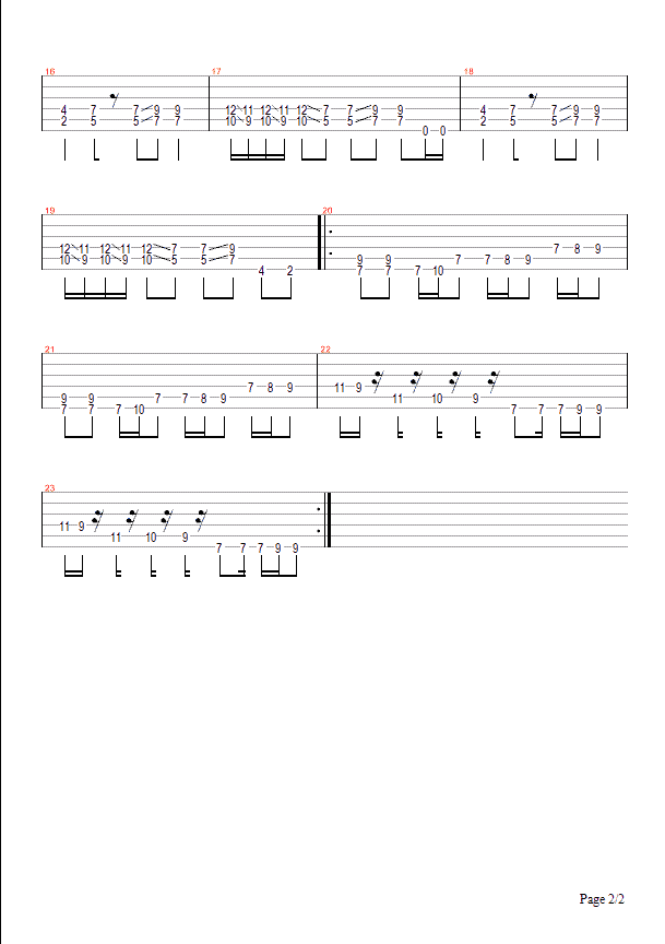 Black Sabbath Iron Man Guitar Tab